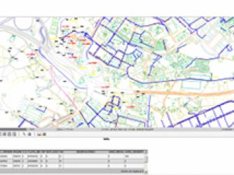GIS de redes eléctricas.